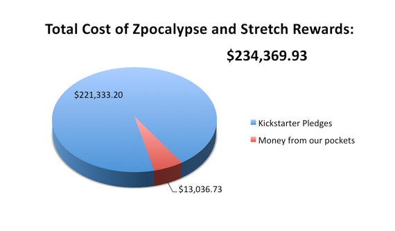 Kickstarter_update_58_total_project_cost[1]